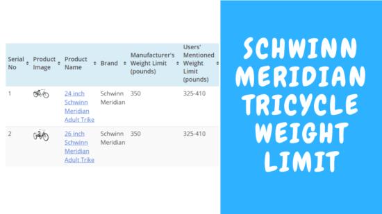 Schwinn Meridian Tricycle Weight Limit